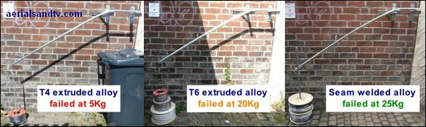 Extruded v welded alloy poles and masts 604H L20