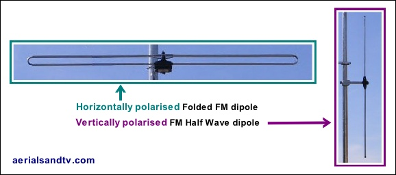 Horizontal and vertical polarisation of FM aerials 578W L5
