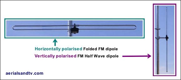 Horizontal and vertical polarisation of FM aerials 578W L5