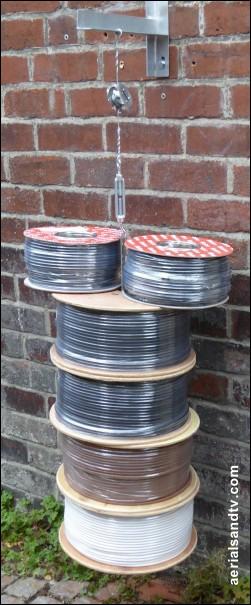 Stay wire tests 251W L10