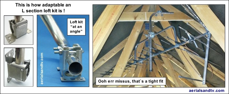 This is how adaptable an L section loft kit is 777W L5