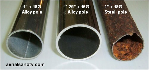 Vast difference in poles masts quality 501W L5