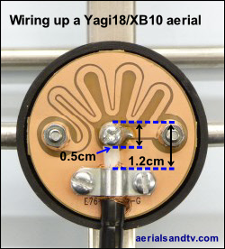 Wiring up a Yagi18 or XB10 aerial with a PCB balun 250W L10 19kB