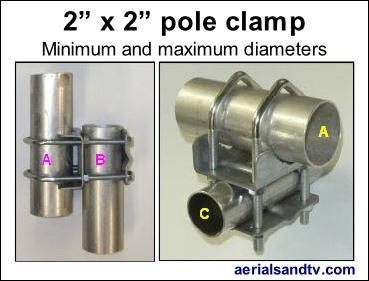 2in x 2in pole clamp maximum and minimum diamaters 369W L5