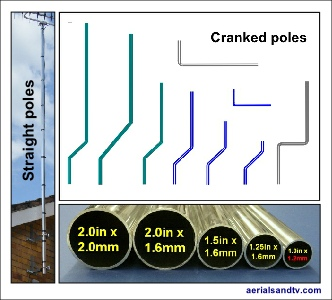 ATV's poles ordered by length 300W spaced L5