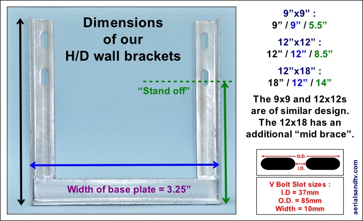 Dimensions of ATVs heavy duty single wall brackets 714H L5