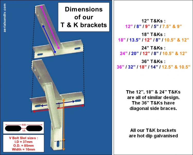 Dimensions of our T&K wall brackets 651H L5