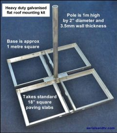 Heavy duty flat roof mounting kit 501W L5