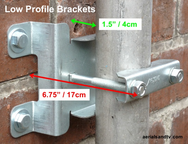 Low profile wall brackets 600W L5