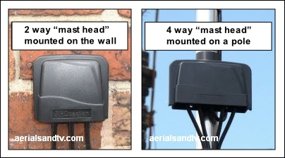 Mast head an wall mounting the units 404W L5