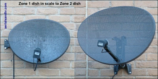 Relative sizes (to scale) of zone 1 and zone 2 satellite dish 531W L5