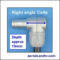 Right angle plugs
