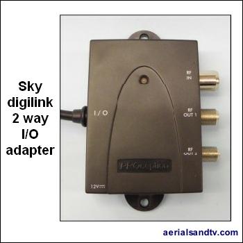 Sky digilink IO adapter 350Sq L5
