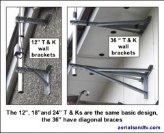 T and K heavy duty wall brackets 419W L5