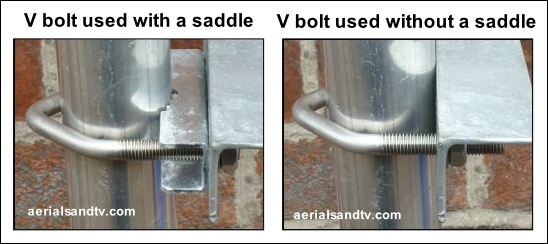V bolts with and without a saddle 548W L5