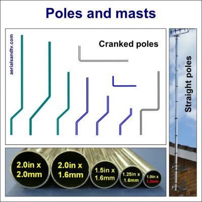 ATV poles and masts shop 690Sq L5