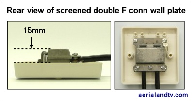 F connector plus CoAx double wall plate screened rear view 396W L5