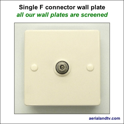 F connector single wall plate screened 400Sq L5