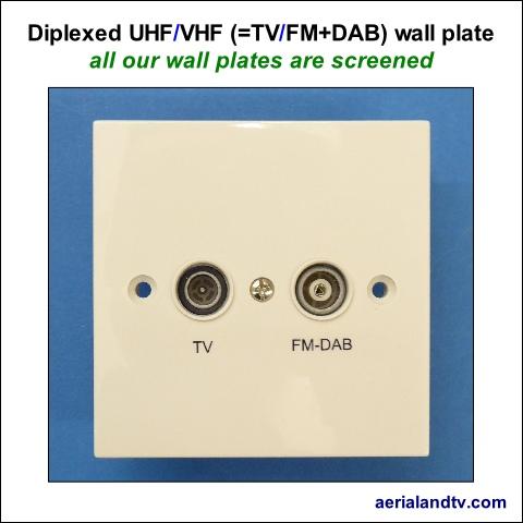 Wall plate diplexed VHF-UHF eq TV-FM and DAB 480Sq L5
