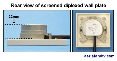 Wall plate diplexed VHF-UHF eq TV-FM and DAB rear view 396W L5