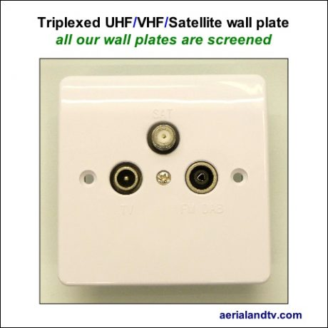 Wall plate triplexed VHF-UHF-Satellite 480Sq L5