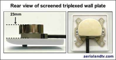 Wall plate triplexed VHF-UHF-Satellite rear view 396W L5