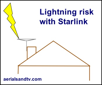 Lightning risk with Starlink 350W L5.jpg
