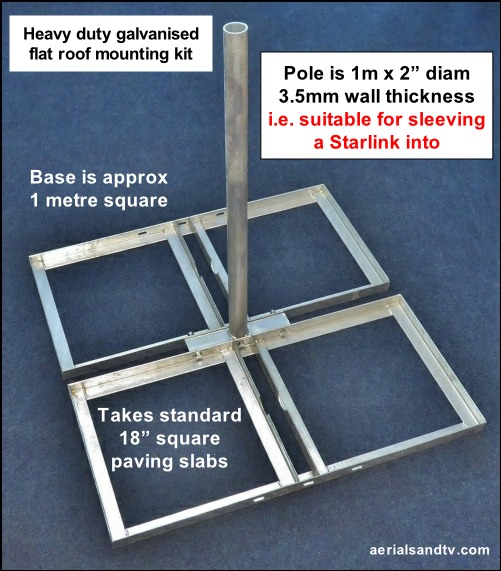 Starlink will sleeve into one of our heavy duty flat roof monting kits 501W L10.jpg